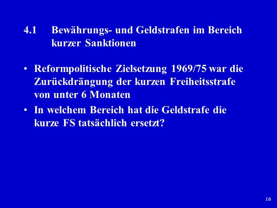 16 4.1Bewährungs- und Geldstrafen im Bereich kurzer Sanktionen Reformpolitische Zielsetzung 1969/75 war die Zurückdrängung der kurzen Freiheitsstrafe