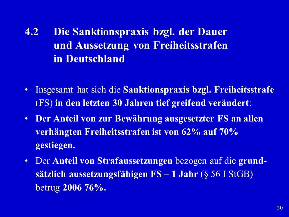 20 4.2Die Sanktionspraxis bzgl. der Dauer und Aussetzung von Freiheitsstrafen in Deutschland Insgesamt hat sich die Sanktionspraxis bzgl. Freiheitsstr