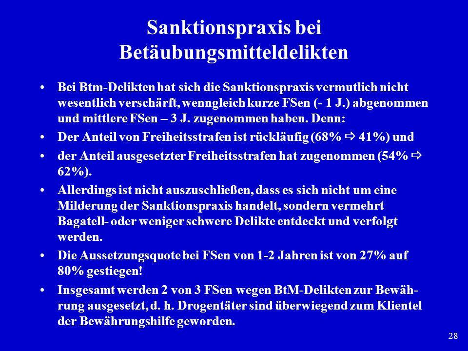 28 Sanktionspraxis bei Betäubungsmitteldelikten Bei Btm-Delikten hat sich die Sanktionspraxis vermutlich nicht wesentlich verschärft, wenngleich kurze