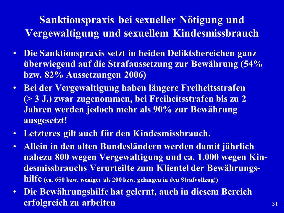 31 Sanktionspraxis bei sexueller Nötigung und Vergewaltigung und sexuellem Kindesmissbrauch Die Sanktionspraxis setzt in beiden Deliktsbereichen ganz