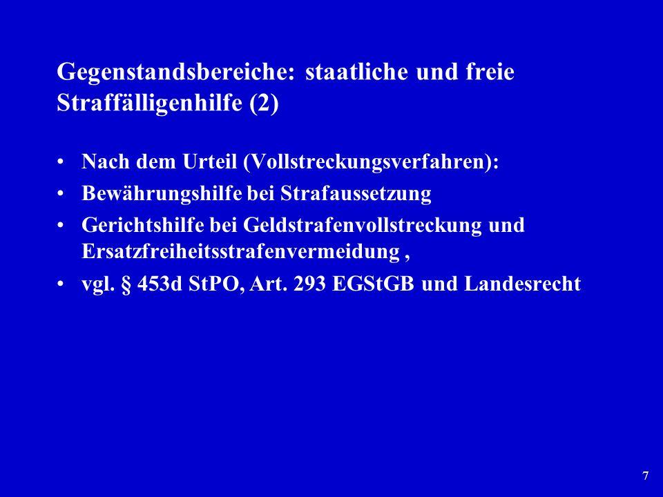 7 Gegenstandsbereiche: staatliche und freie Straffälligenhilfe (2) Nach dem Urteil (Vollstreckungsverfahren): Bewährungshilfe bei Strafaussetzung Geri