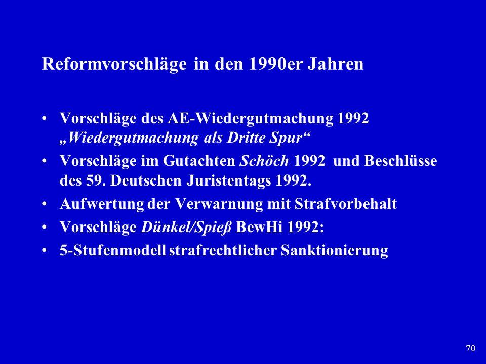 70 Reformvorschläge in den 1990er Jahren Vorschläge des AE-Wiedergutmachung 1992 Wiedergutmachung als Dritte Spur Vorschläge im Gutachten Schöch 1992
