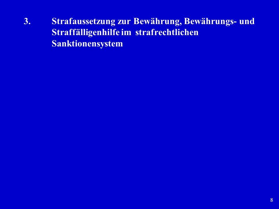 39 Unterstellungen unter Bewährungsaufsicht in Mecklenburg-Vorpommern Unterstellungen: 31.12.1997: 3.603 31.12.2006:5.749 Zuwachs:+ 60% Unterstellte Personen: 31.12.1997: 3.383 31.12.2006:5.172 Zuwachs:+ 53%
