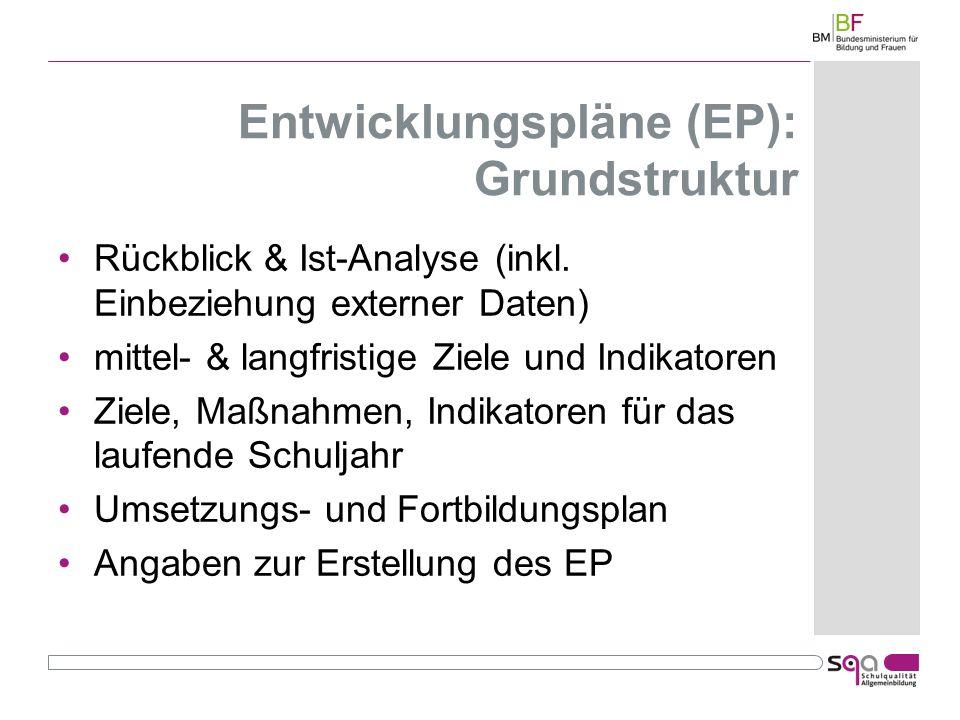 Entwicklungspläne (EP): Grundstruktur Rückblick & Ist-Analyse (inkl.