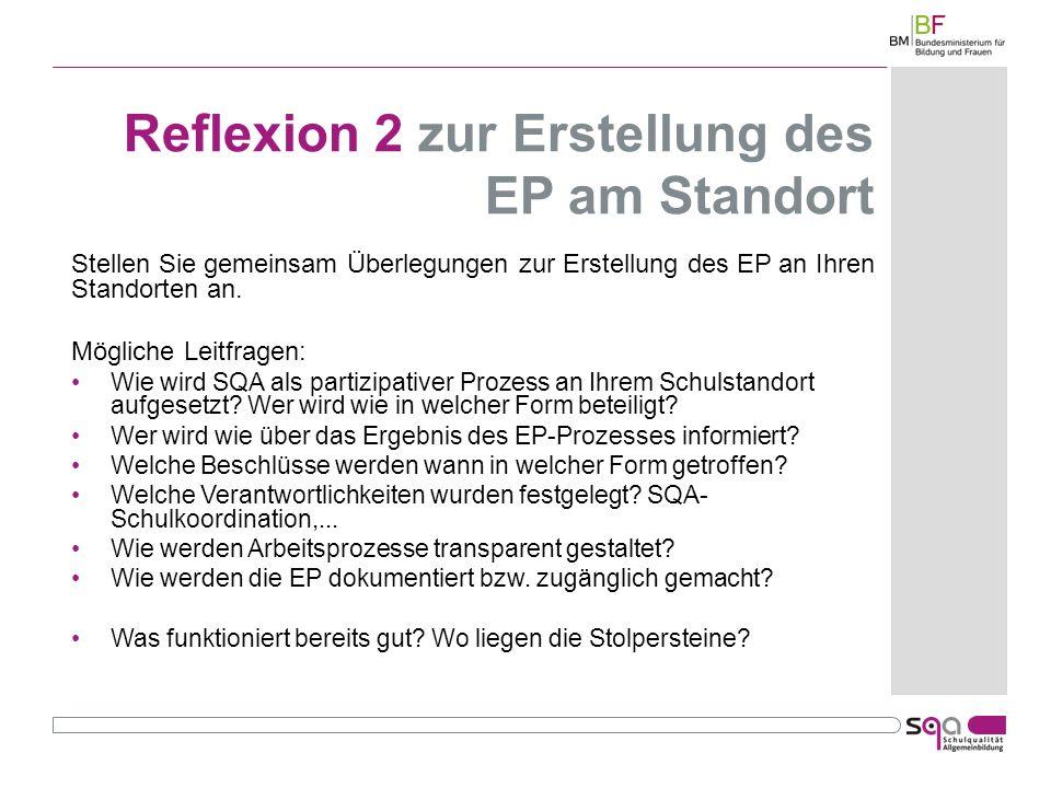 Reflexion 2 zur Erstellung des EP am Standort Stellen Sie gemeinsam Überlegungen zur Erstellung des EP an Ihren Standorten an.