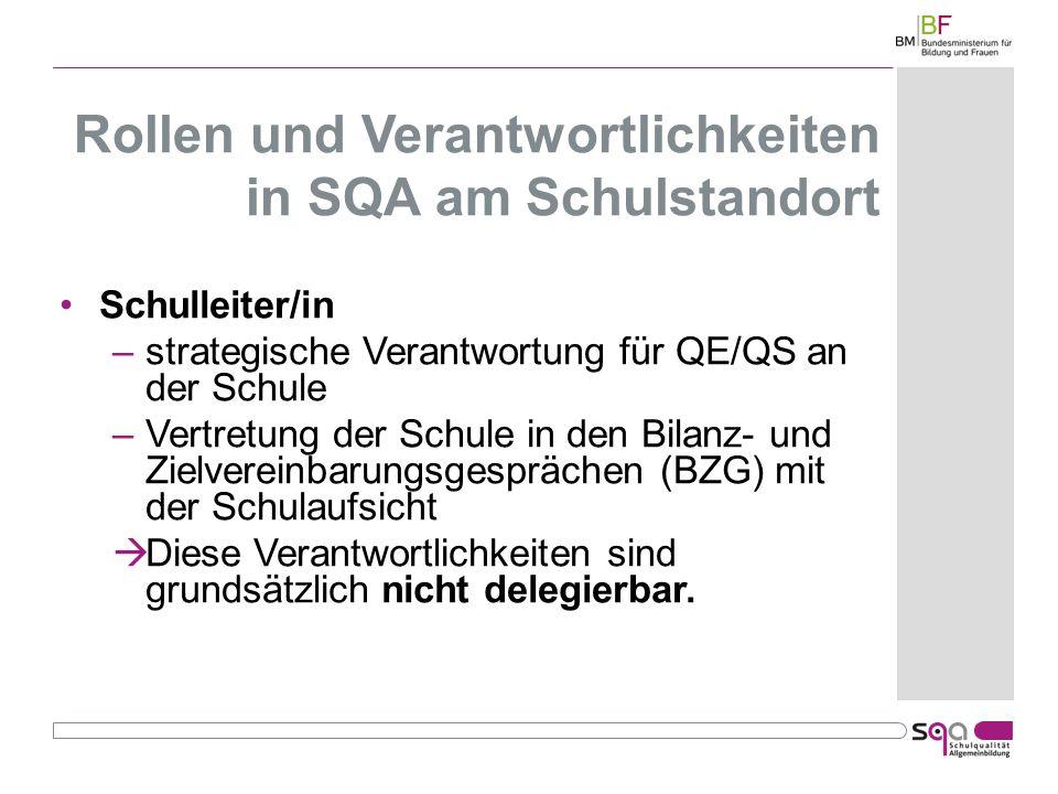 Rollen und Verantwortlichkeiten in SQA am Schulstandort Schulleiter/in –strategische Verantwortung für QE/QS an der Schule –Vertretung der Schule in den Bilanz- und Zielvereinbarungsgesprächen (BZG) mit der Schulaufsicht Diese Verantwortlichkeiten sind grundsätzlich nicht delegierbar.