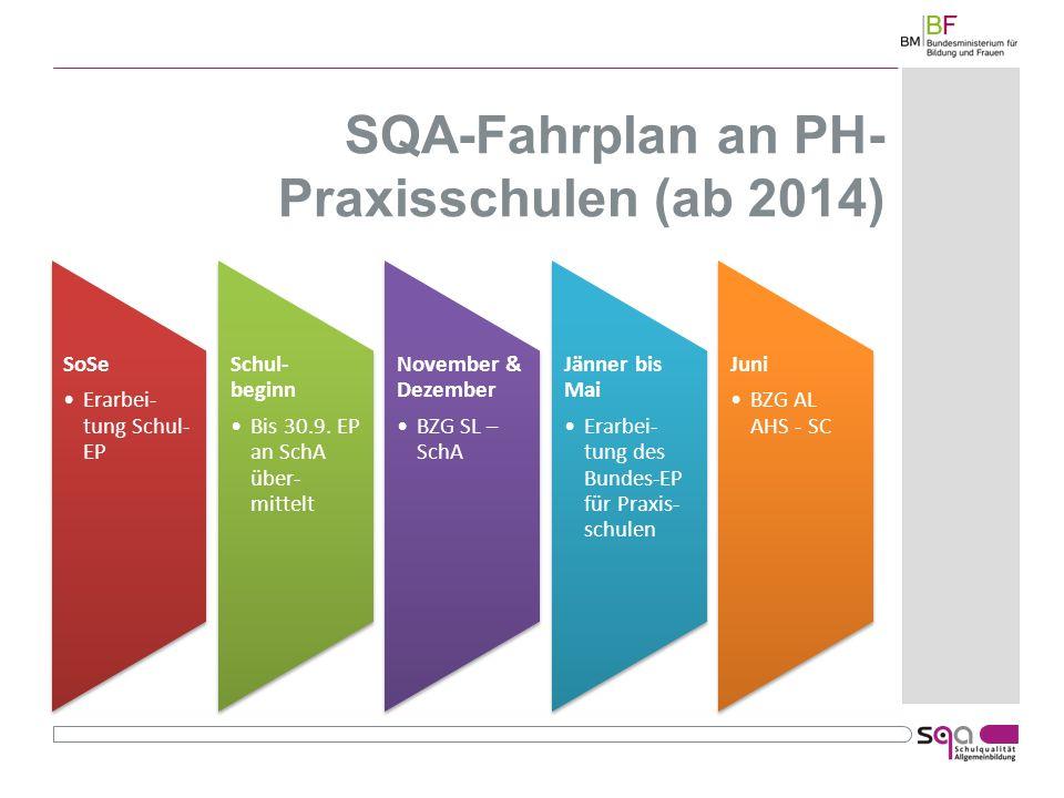 SQA-Fahrplan an PH- Praxisschulen (ab 2014) SoSe Erarbei- tung Schul- EP Schul- beginn Bis 30.9.