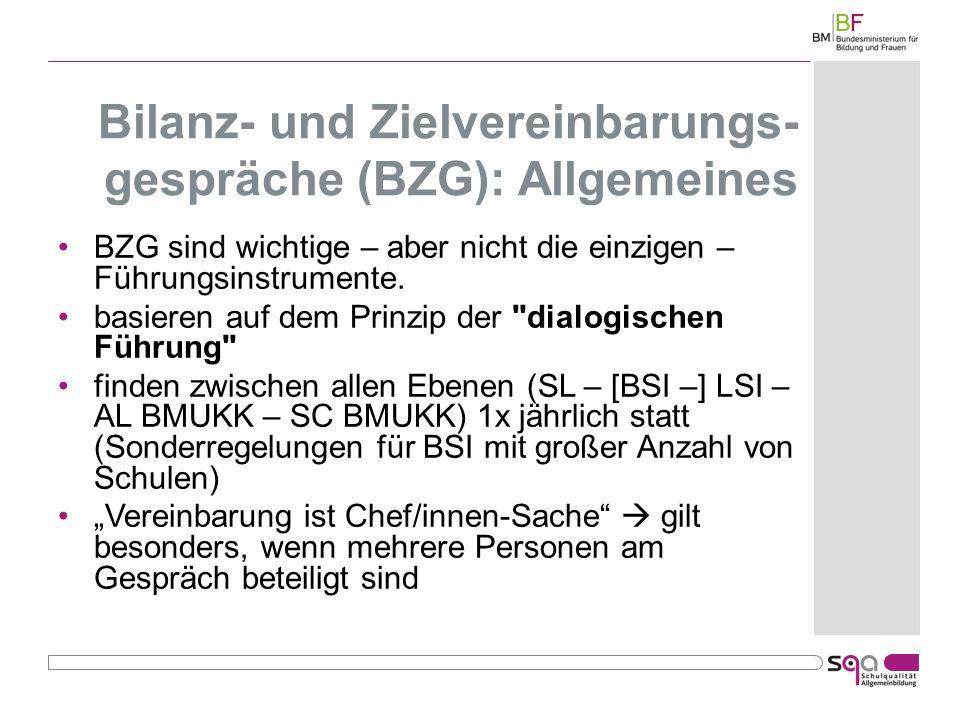 Bilanz- und Zielvereinbarungs- gespräche (BZG): Allgemeines BZG sind wichtige – aber nicht die einzigen – Führungsinstrumente.