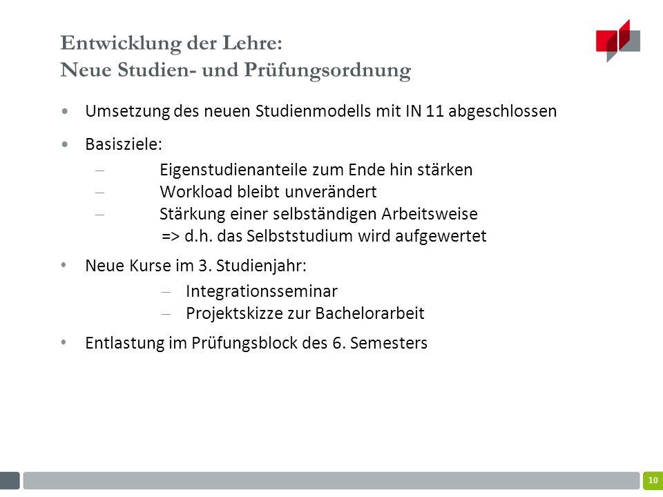 11 Verschiedenes: Freistellung für Bachelorarbeiten/Projektarbeiten Weihnachtsregelung im dritten Studienjahr