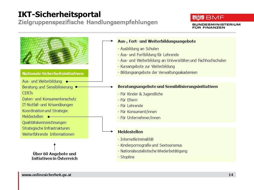 IKT-Sicherheitsportal Zielgruppenspezifische Handlungsempfehlungen 14www.onlinesicherheit.gv.at Aus- und Weiterbildung Beratung und Sensibilisierung C