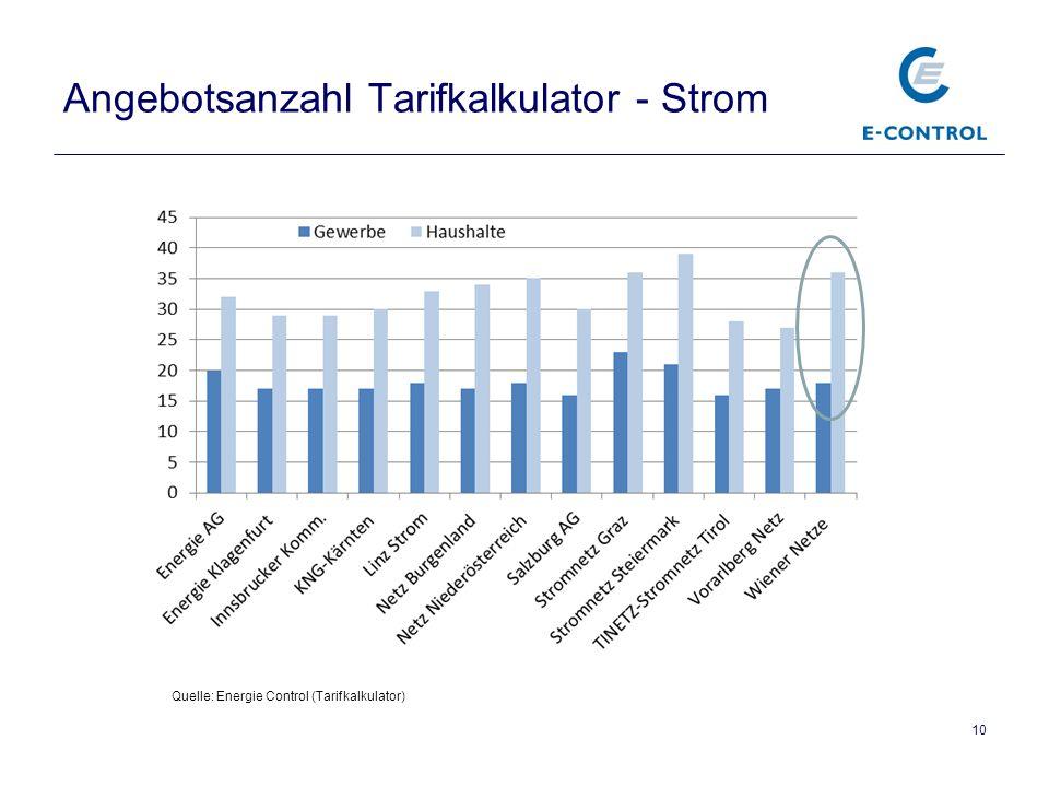 Angebotsanzahl Tarifkalkulator - Strom 10 Quelle: Energie Control (Tarifkalkulator)