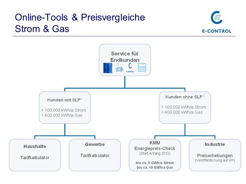 14 Online-Tools & Preisvergleiche Strom & Gas