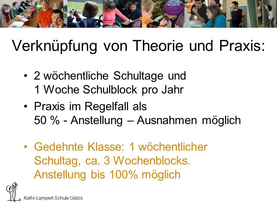Kathi-Lampert-Schule Götzis Schultage Standardform SOB-BB 1.