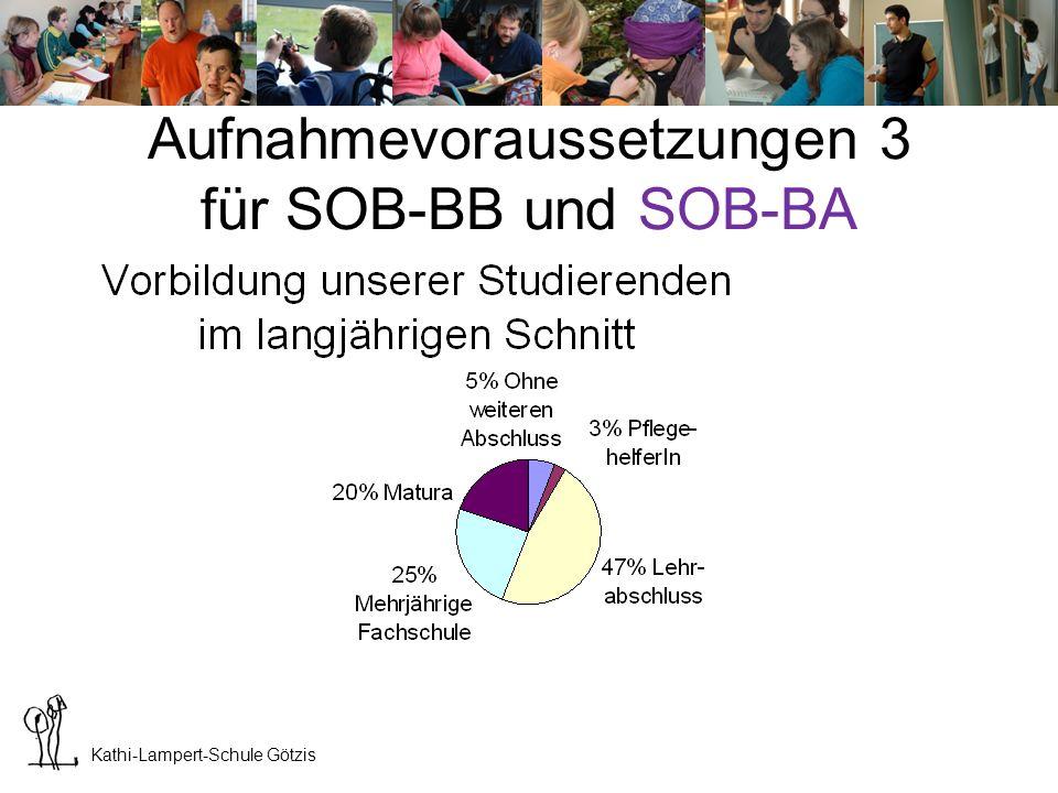 Kathi-Lampert-Schule Götzis Aufnahmevoraussetzungen 4 für SOB-BB und SOB-BA Persönlichkeit –Wir wünschen uns positive, aufgeschlossene, engagierte Menschen.