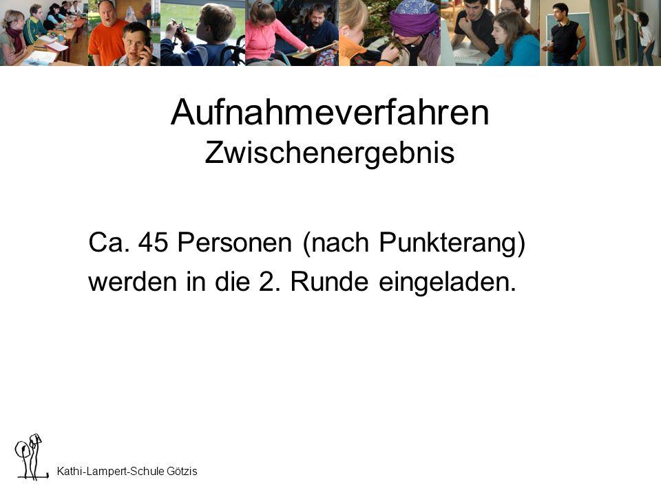 Kathi-Lampert-Schule Götzis Aufnahmeverfahren 2.Runde 2 Einzelgespräche zu 20 min.