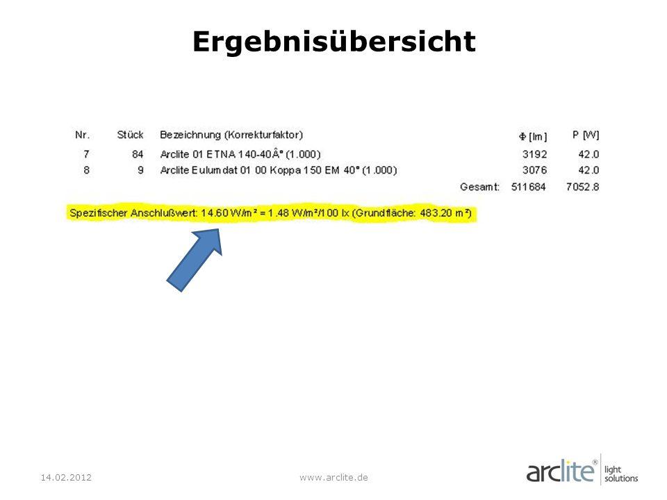 14.02.2012www.arclite.de Ergebnisübersicht