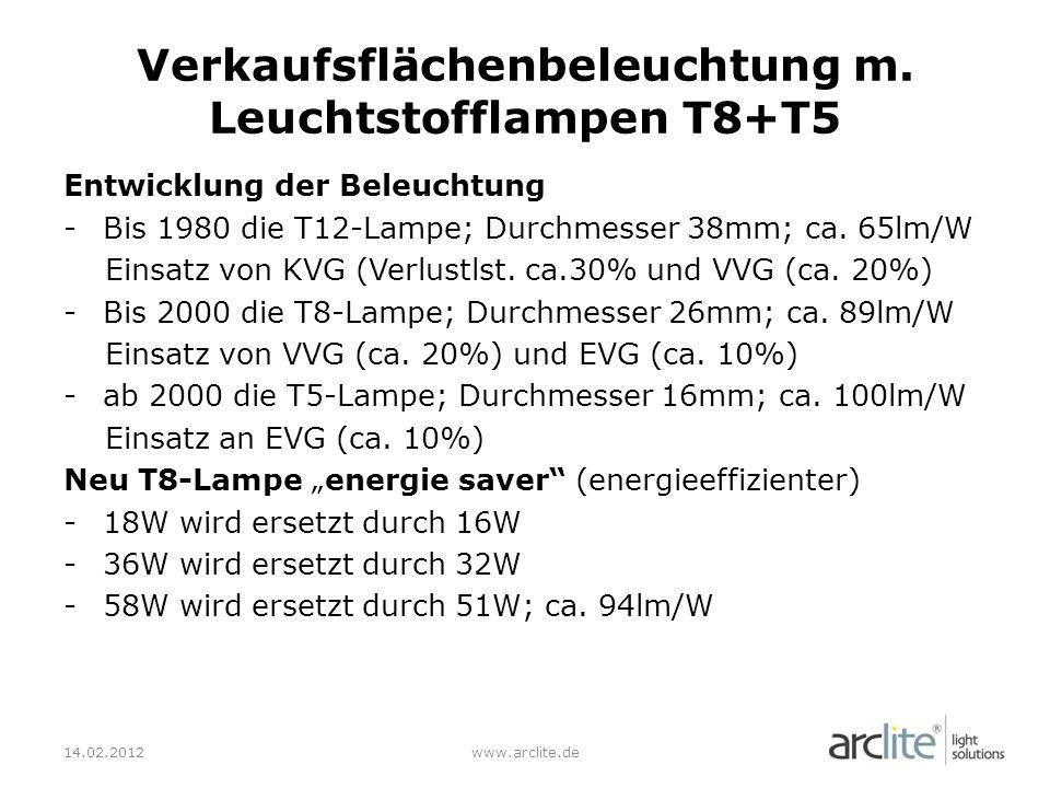 Entwicklung der Beleuchtung -Bis 1980 die T12-Lampe; Durchmesser 38mm; ca.