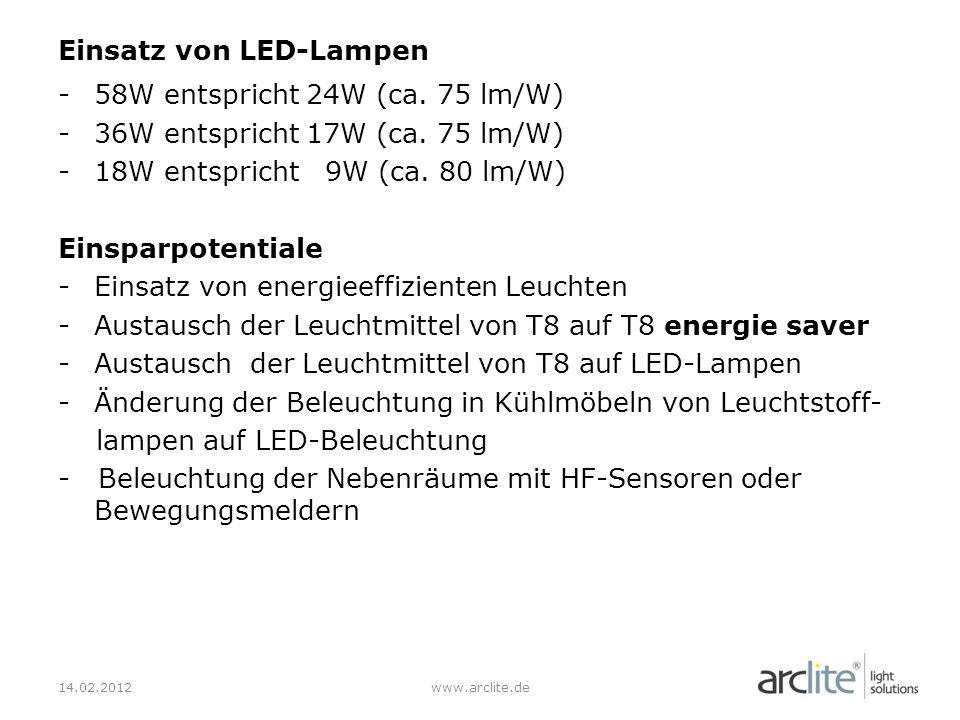 -58W entspricht 24W (ca.75 lm/W) -36W entspricht 17W (ca.