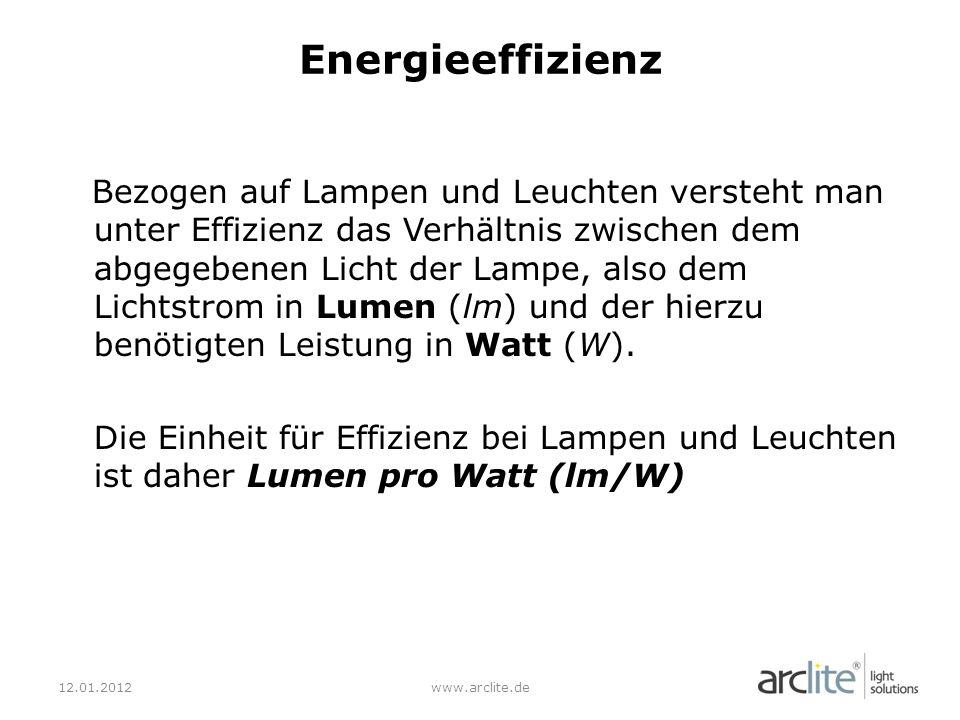 Bezogen auf Lampen und Leuchten versteht man unter Effizienz das Verhältnis zwischen dem abgegebenen Licht der Lampe, also dem Lichtstrom in Lumen (lm) und der hierzu benötigten Leistung in Watt (W).