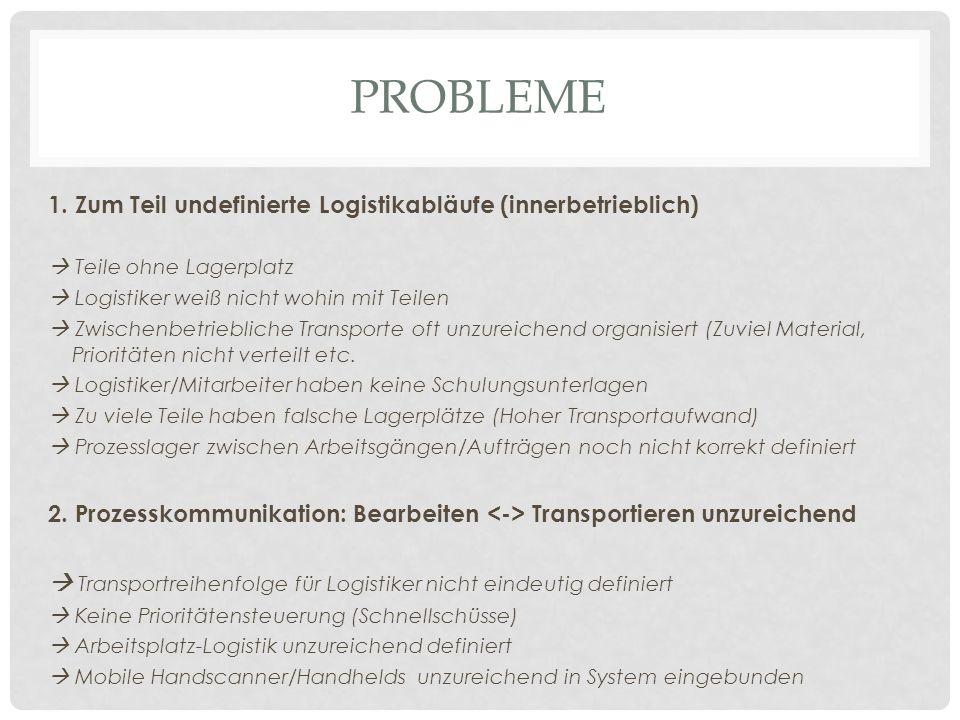 PROBLEME 1.
