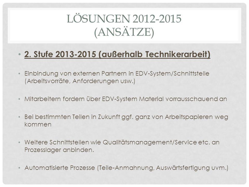 LÖSUNGEN 2012-2015 (ANSÄTZE) 2.