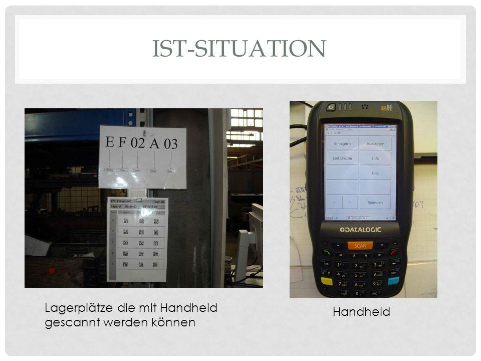 Handheld Lagerplätze die mit Handheld gescannt werden können