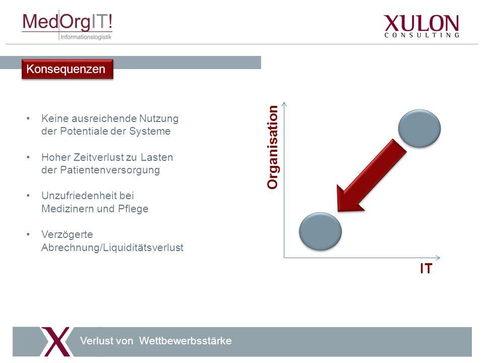 Lösung MedOrgIT.misst den Reifegrad von Organisation und IT-Implementierung Bezugsgrößen sind z.B.