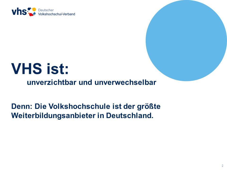 2 VHS ist: unverzichtbar und unverwechselbar Denn: Die Volkshochschule ist der größte Weiterbildungsanbieter in Deutschland.