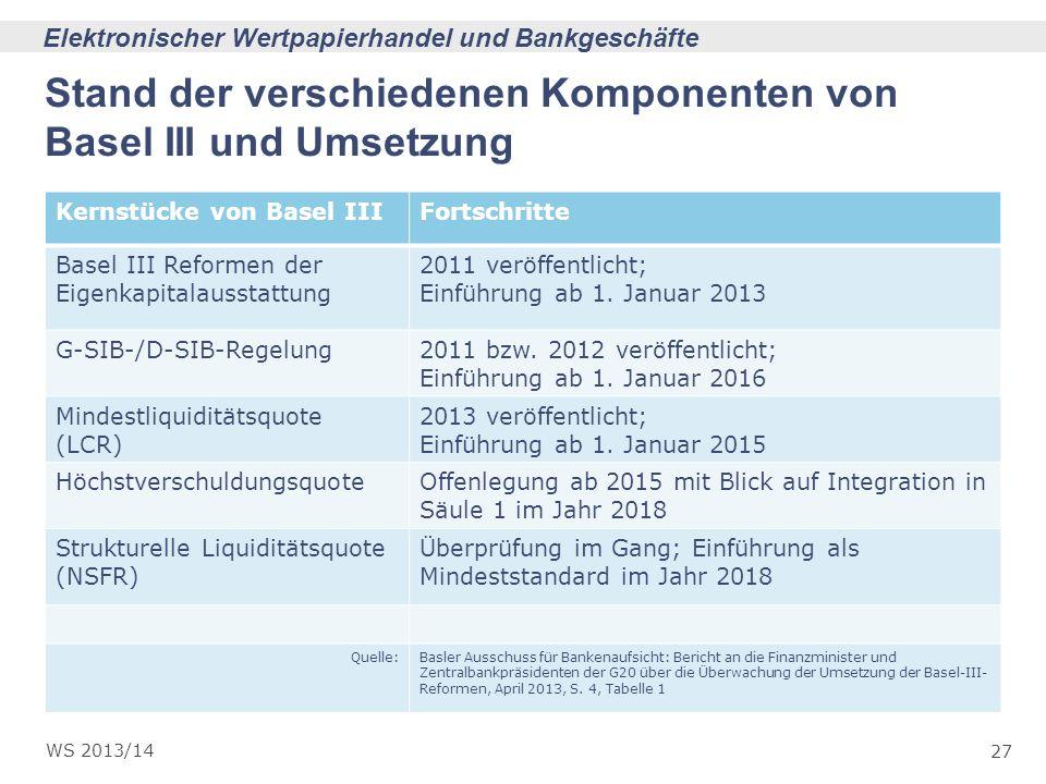 27 Elektronischer Wertpapierhandel und Bankgeschäfte WS 2013/14 Stand der verschiedenen Komponenten von Basel III und Umsetzung Kernstücke von Basel I
