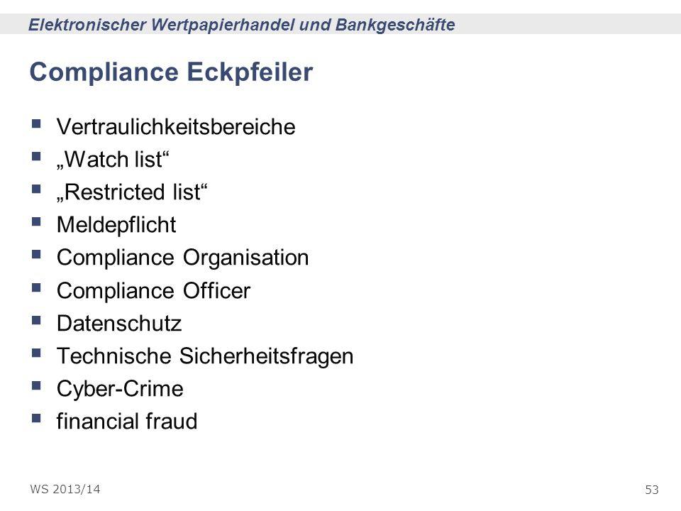 53 Elektronischer Wertpapierhandel und Bankgeschäfte WS 2013/14 Compliance Eckpfeiler Vertraulichkeitsbereiche Watch list Restricted list Meldepflicht