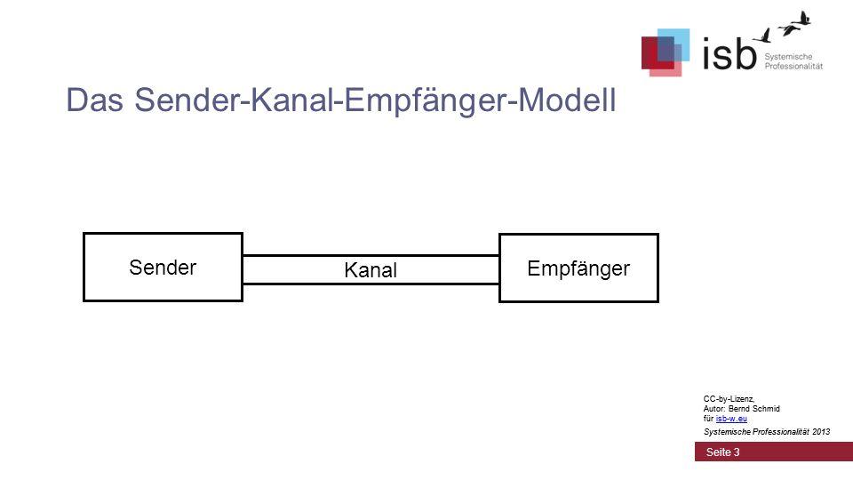 CC-by-Lizenz, Autor: Bernd Schmid für isb-w.euisb-w.eu Systemische Professionalität 2013 Seite 3 Das Sender-Kanal-Empfänger-Modell Sender Empfänger Ka