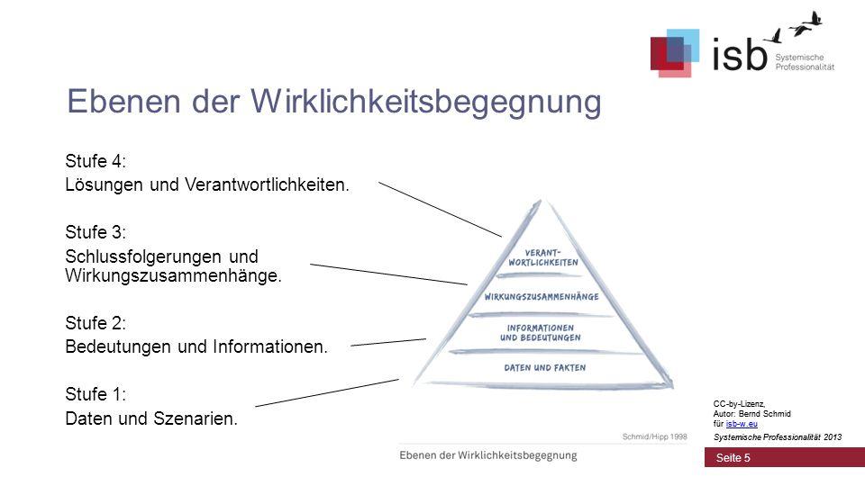 CC-by-Lizenz, Autor: Bernd Schmid für isb-w.euisb-w.eu Systemische Professionalität 2013 Ebenen der Wirklichkeitsbegegnung Stufe 4: Lösungen und Verantwortlichkeiten.