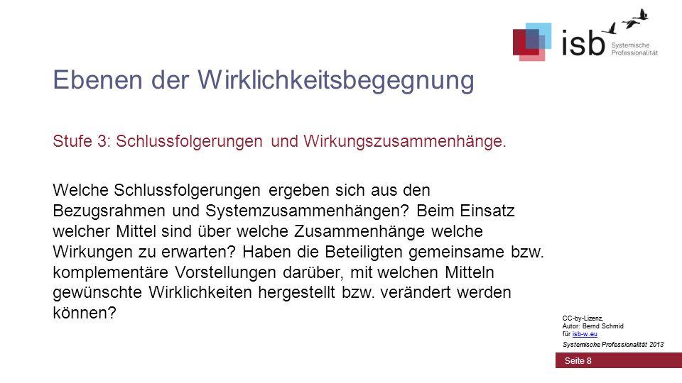 CC-by-Lizenz, Autor: Bernd Schmid für isb-w.euisb-w.eu Systemische Professionalität 2013 Seite 8 Ebenen der Wirklichkeitsbegegnung Stufe 3: Schlussfolgerungen und Wirkungszusammenhänge.