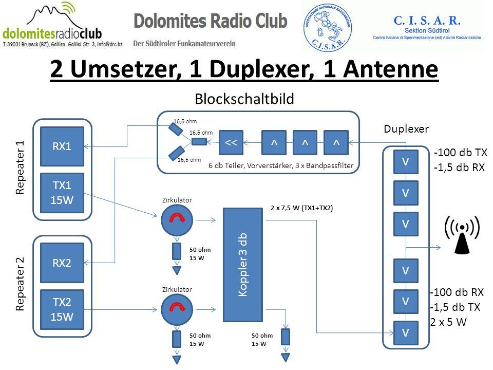 2 Umsetzer, 1 Duplexer, 1 Antenne Blockschaltbild RX1 TX1 15W RX2 TX2 15W Repeater 1 Repeater 2 50 ohm 15 W 50 ohm 15 W Koppler 3 db 50 ohm 15 W V V V
