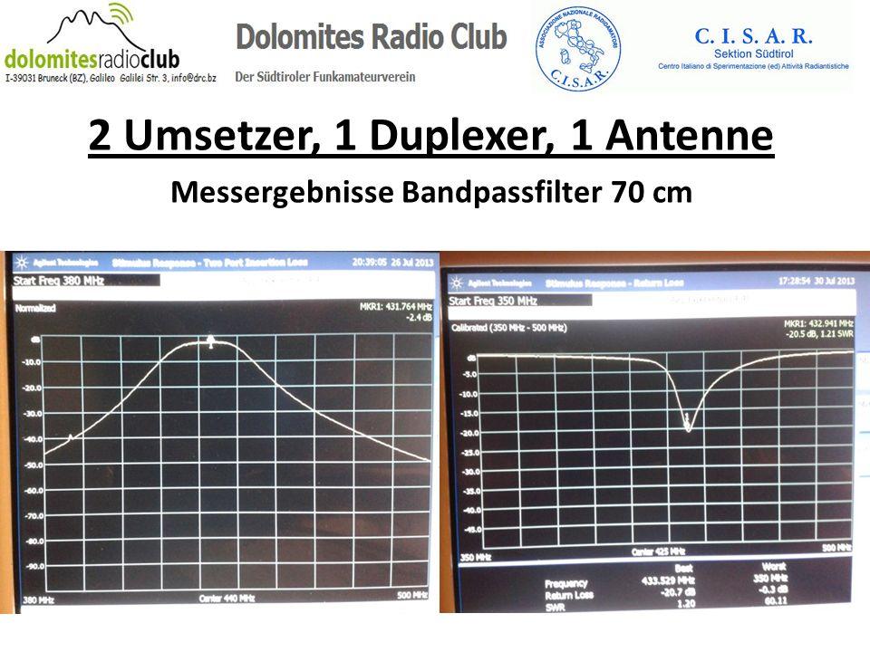 2 Umsetzer, 1 Duplexer, 1 Antenne Messergebnisse Bandpassfilter 70 cm