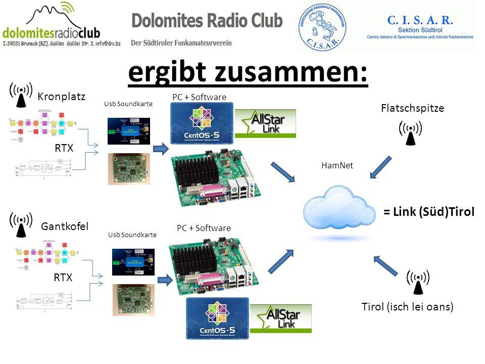 ergibt zusammen: Usb Soundkarte RTX PC + Software HamNet = Link (Süd)Tirol Usb Soundkarte RTX PC + Software Kronplatz Gantkofel Flatschspitze Tirol (i