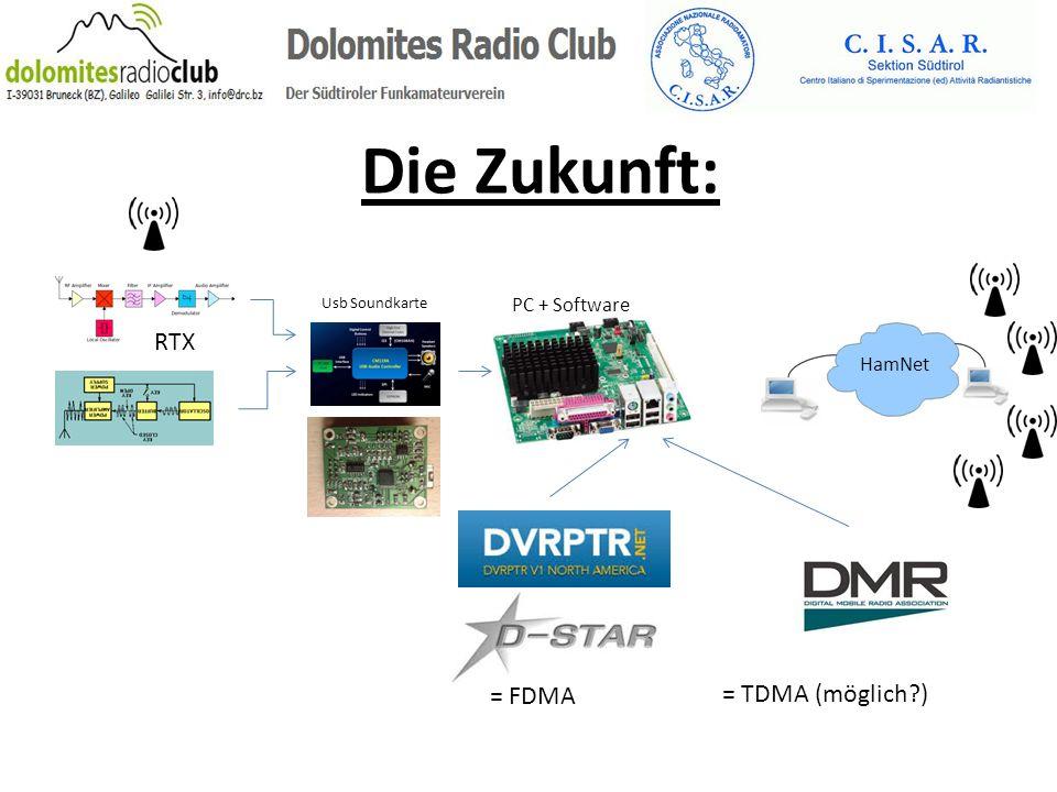 Die Zukunft: Usb Soundkarte RTX PC + Software HamNet = FDMA = TDMA (möglich?)