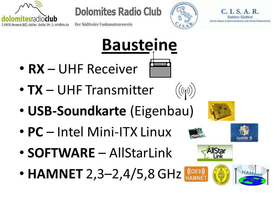 HamNet – Südtirol, CH, OE, DL, SLO