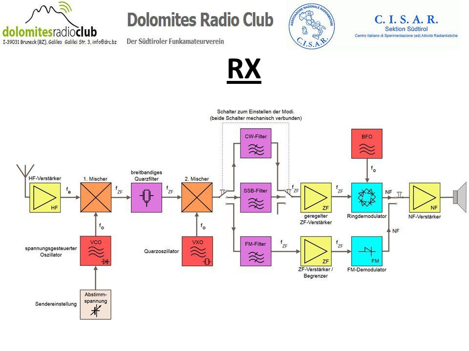 URI (Usb Radio Interface) DMK Engineering Inc.