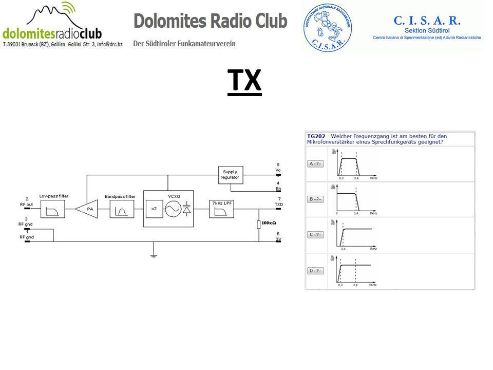 ergibt zusammen: Usb Soundkarte RTX PC + Software HamNet = Link (Süd)Tirol Usb Soundkarte RTX PC + Software Kronplatz Gantkofel Flatschspitze Tirol (isch lei oans)