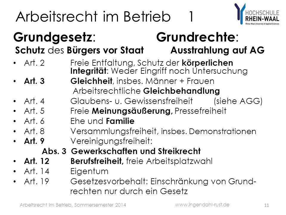 Arbeitsrecht im Betrieb 1 Grundgesetz : Grundrechte : Schutz des Bürgers vor Staat Ausstrahlung auf AG Art. 2 Freie Entfaltung, Schutz der körperliche