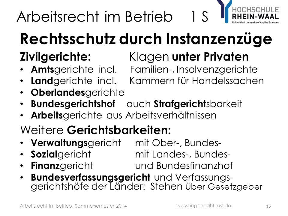 Arbeitsrecht im Betrieb 1 S Rechtsschutz durch Instanzenzüge Zivilgerichte: Klagen unter Privaten Amts gerichte incl. Familien-, Insolvenzgerichte Lan