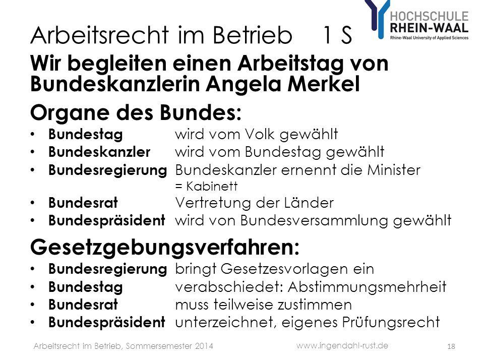 Arbeitsrecht im Betrieb 1 S Wir begleiten einen Arbeitstag von Bundeskanzlerin Angela Merkel Organe des Bundes: Bundestag wird vom Volk gewählt Bundes