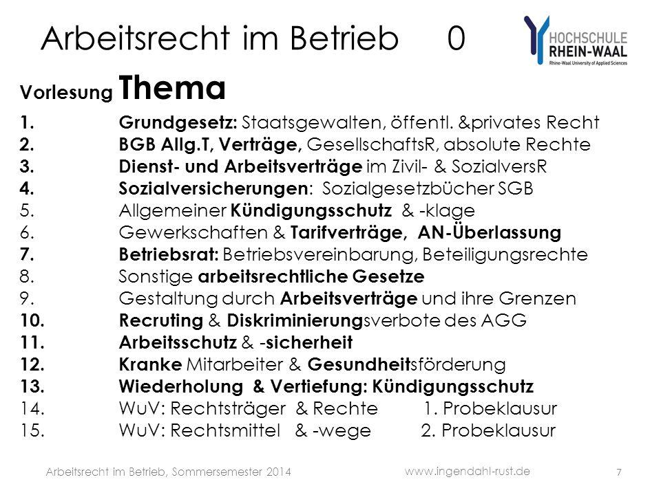 Arbeitsrecht im Betrieb 0 Vorlesung Thema 1. Grundgesetz: Staatsgewalten, öffentl. &privates Recht 2. BGB Allg.T, Verträge, GesellschaftsR, absolute R