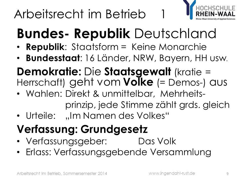 Arbeitsrecht im Betrieb 1 Bundes- Republik Deutschland Republik : Staatsform = Keine Monarchie Bundesstaat : 16 Länder, NRW, Bayern, HH usw. Demokrati