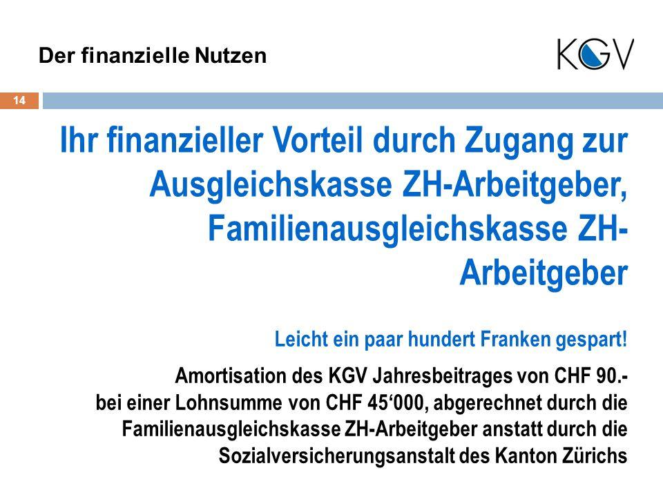 Ihr finanzieller Vorteil durch Zugang zur Ausgleichskasse ZH-Arbeitgeber, Familienausgleichskasse ZH- Arbeitgeber 14 Der finanzielle Nutzen Leicht ein paar hundert Franken gespart.