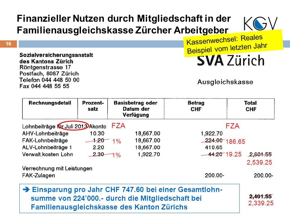 16 FZA 1% 186.65 19.25 2,339.25 2,539.25 Einsparung pro Jahr CHF 747.60 bei einer Gesamtlohn- summe von 224000.- durch die Mitgliedschaft bei Familienausgleichskasse des Kanton Zürichs FZA Finanzieller Nutzen durch Mitgliedschaft in der Familienausgleichskasse Zürcher Arbeitgeber Kassenwechsel: Reales Beispiel vom letzten Jahr