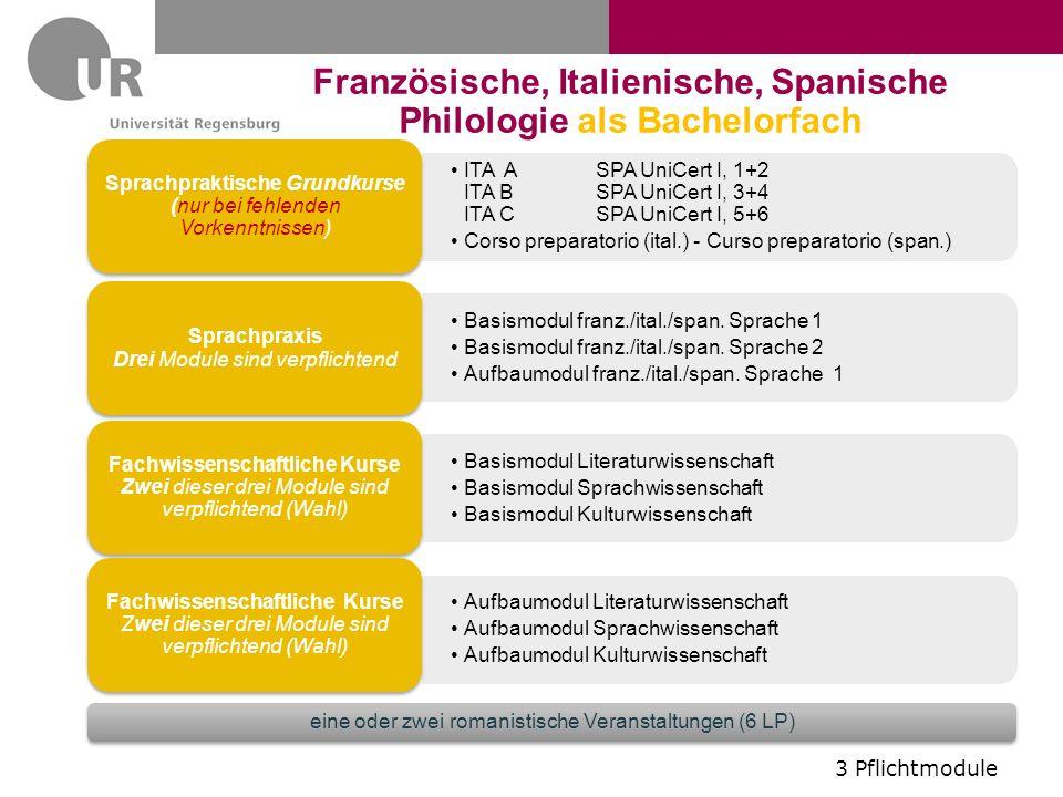 ITA ASPA UniCert I, 1+2 ITA BSPA UniCert I, 3+4 ITA CSPA UniCert I, 5+6 Corso preparatorio (ital.) - Curso preparatorio (span.) Sprachpraktische Grundkurse (nur bei fehlenden Vorkenntnissen ) Basismodul franz./ital./span.