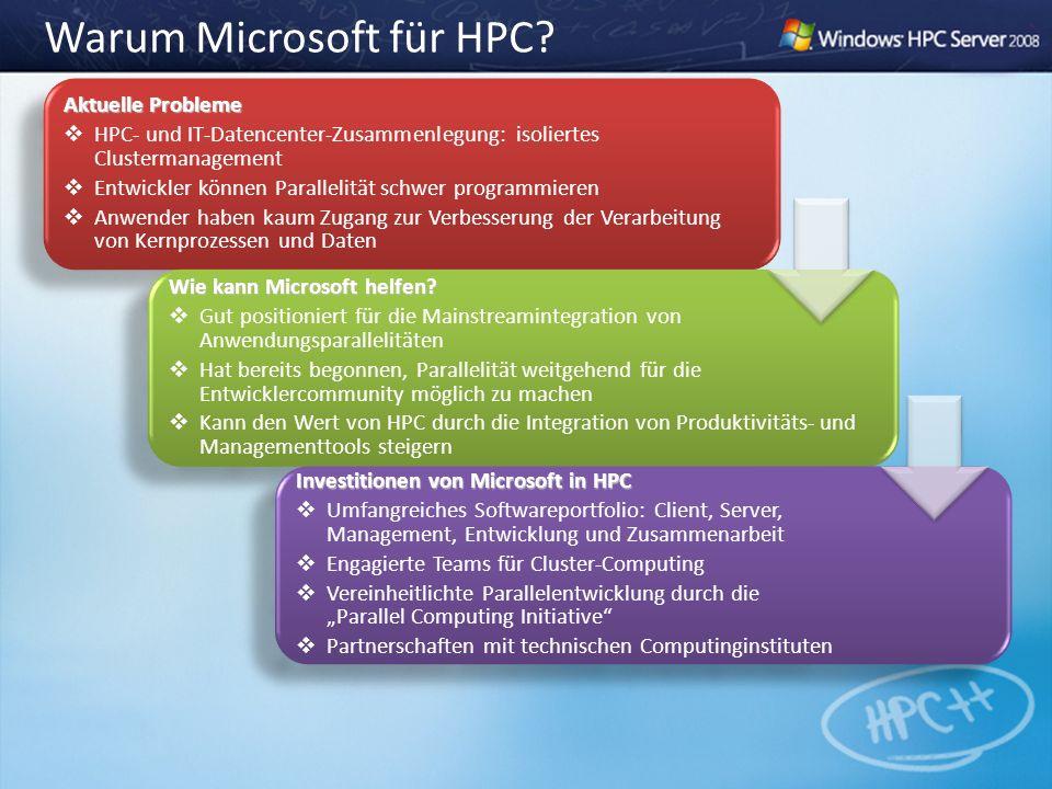 Warum Microsoft für HPC? Aktuelle Probleme HPC- und IT-Datencenter-Zusammenlegung: isoliertes Clustermanagement Entwickler können Parallelität schwer