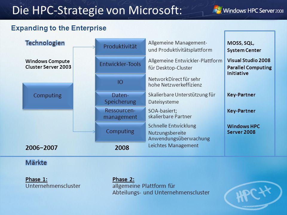 Die HPC-Strategie von Microsoft: Computing Phase 1: Unternehmenscluster Computing Daten- Speicherung IO 20062007 2008 Phase 2: allgemeine Plattform fü